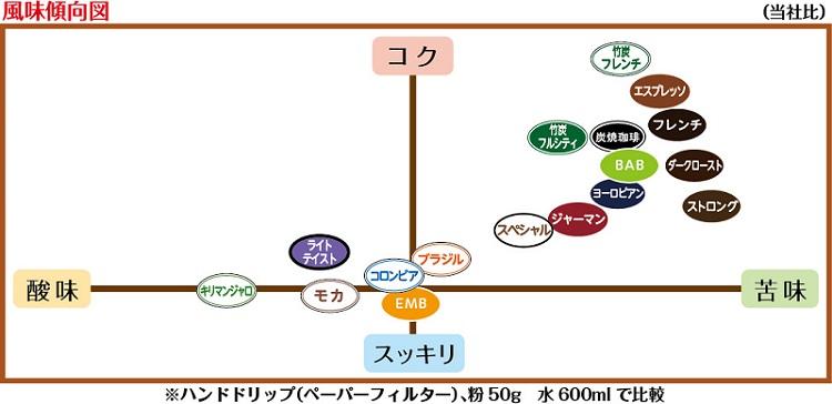 https://www.sujahta.co.jp/common/img/gyomu/i_humi1.jpg